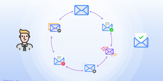 A Complete Guide To Drip Campaigns Part IV Email Sequences
